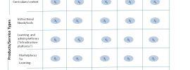 nordic-edtech-segmentation-framework